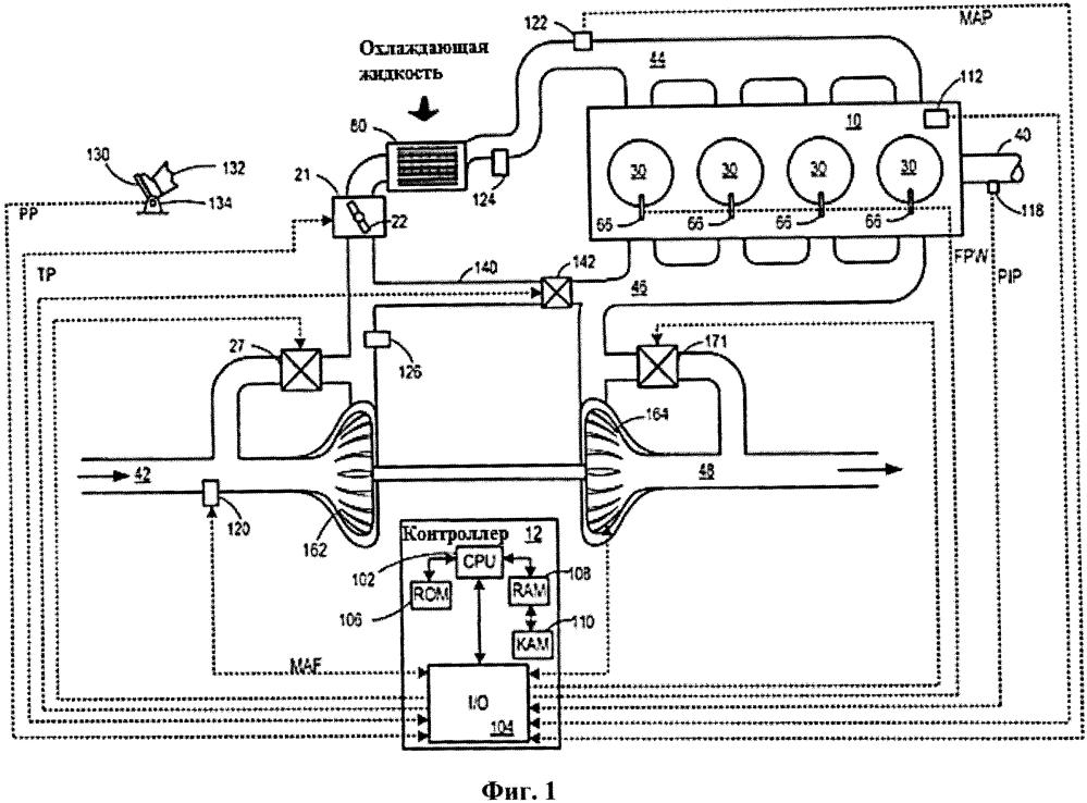 Способ продувки конденсата из охладителя наддувочного воздуха
