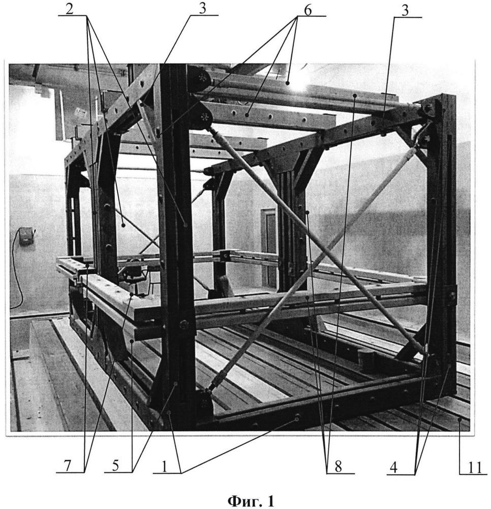 Универсальная модульная портальная силовая рама для статических и циклических стендовых испытаний деталей и корпусов турбомашин