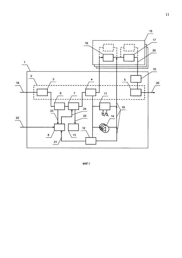 Автономный автоматизированный газораспределительный комплекс (варианты)