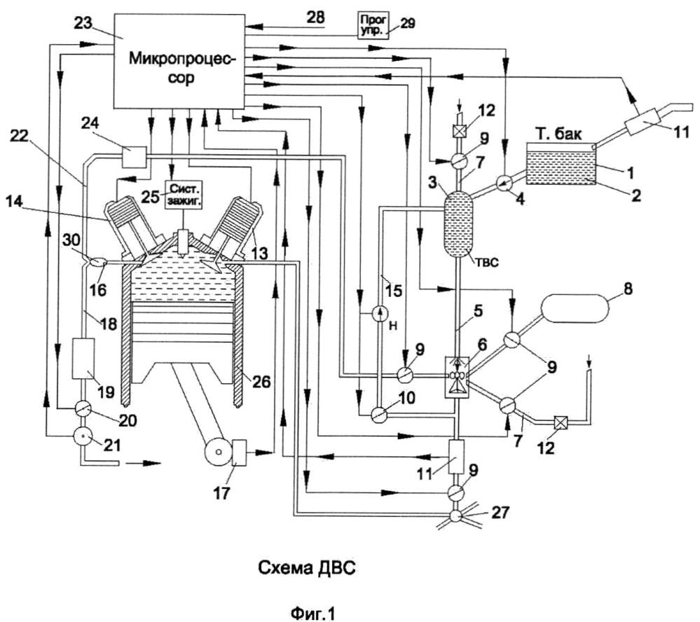 Способ управления работой двигателя внутреннего сгорания и система для его осуществления