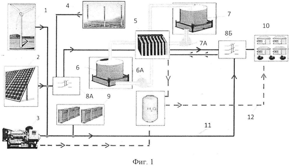 Автономная энергетическая установка