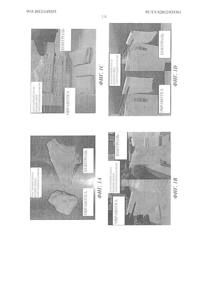 Способ ферментативной обработки тканевых продуктов