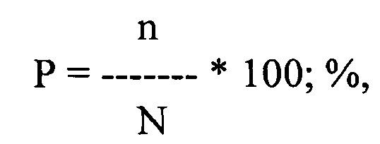 Способ оценки селекционного уровня показателей продуктивности абердин-ангусского скота с учетов использования генетического маркера тиреоглобулина tg5ct