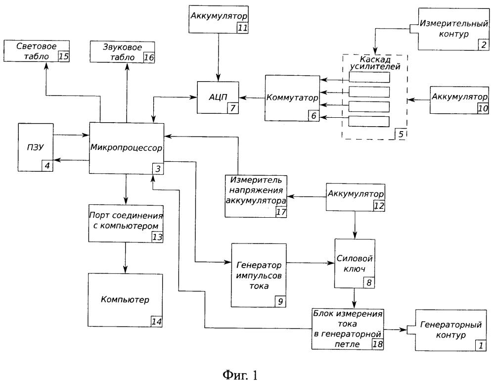 Способ импульсной индуктивной геоэлектроразведки и устройство для его осуществления