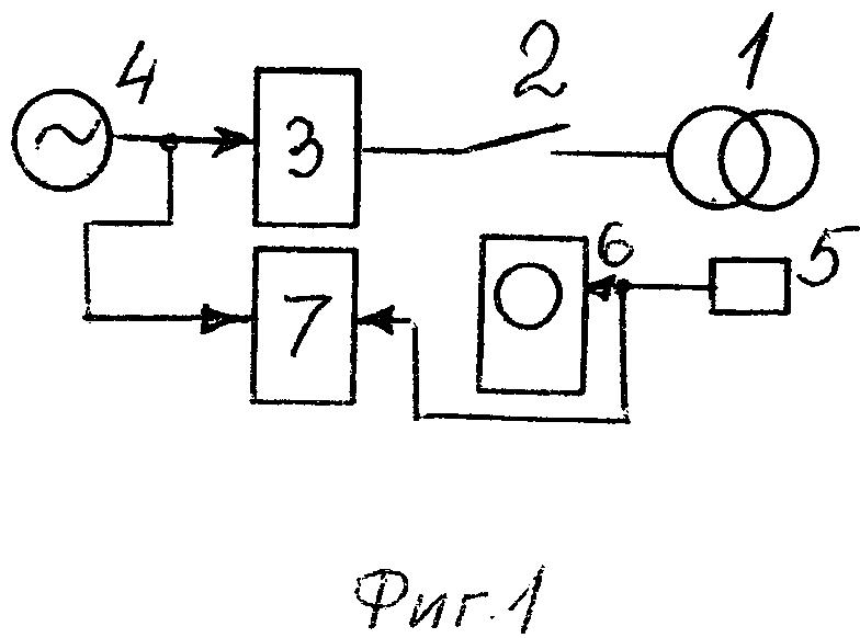Способ измерения частичных разрядов