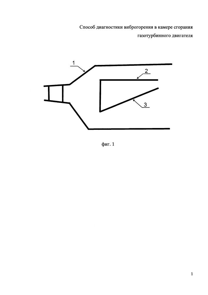 Способ диагностики виброгорения в камере сгорания газотурбинного двигателя