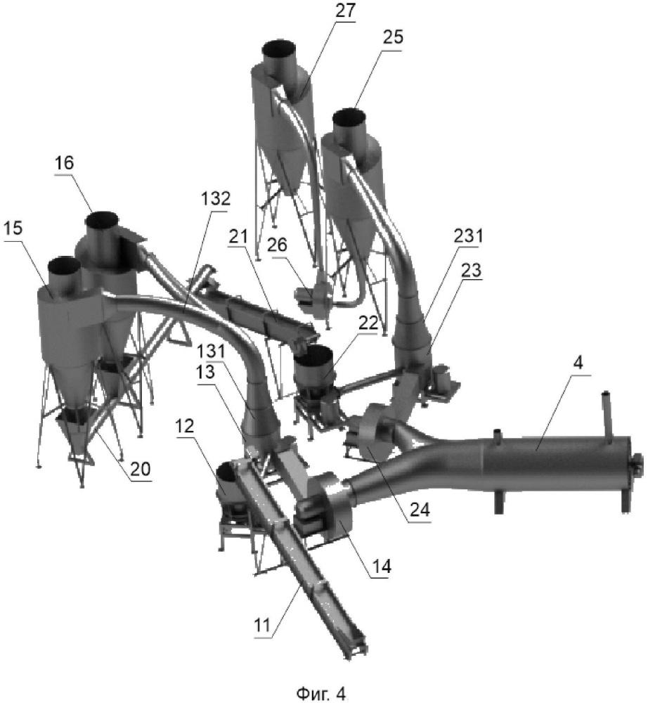Аэродинамическая сушилка комбинированного типа