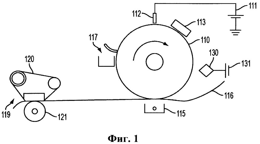 Электрогидродинамическое печатающее устройство