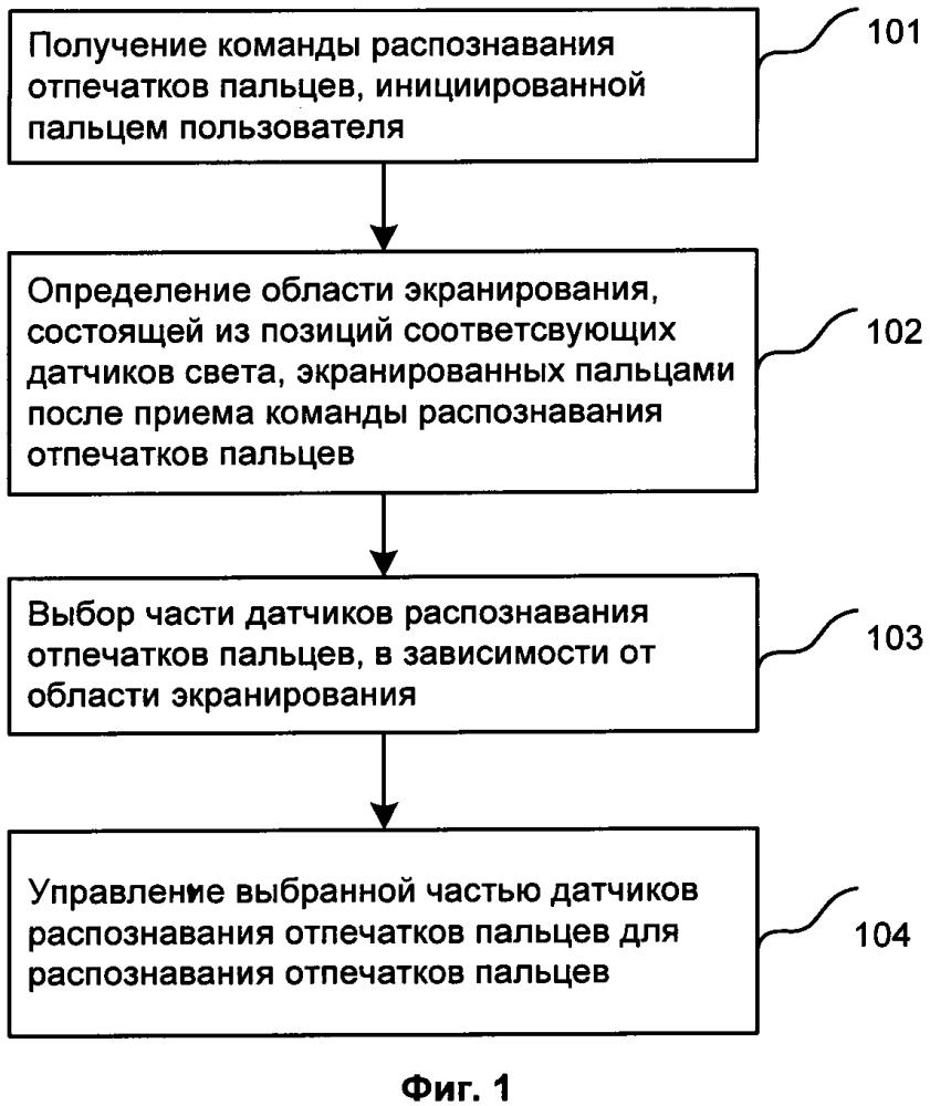 Способ и устройство распознавания отпечатков пальцев
