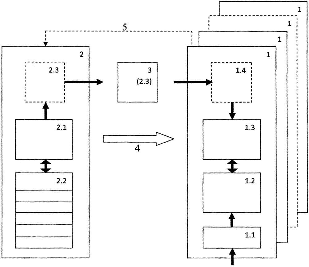 Компьютерная система для обработки и анализа геофизических данных