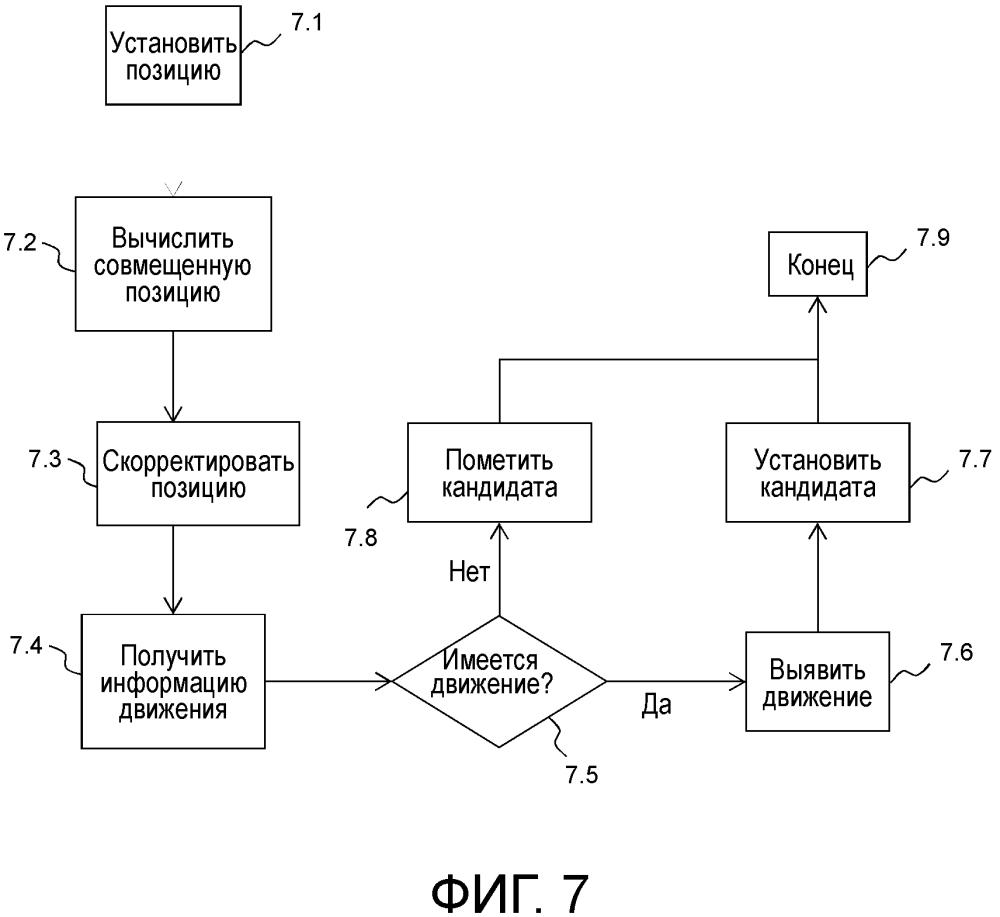 Способ и устройство для кодирования или декодирования изображения с предсказанием информации движения между уровнями в соответствии со схемой сжатия информации движения