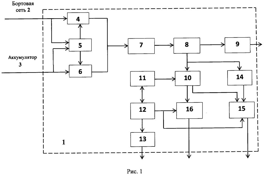 Блок коммутатора информационной и силовой сети