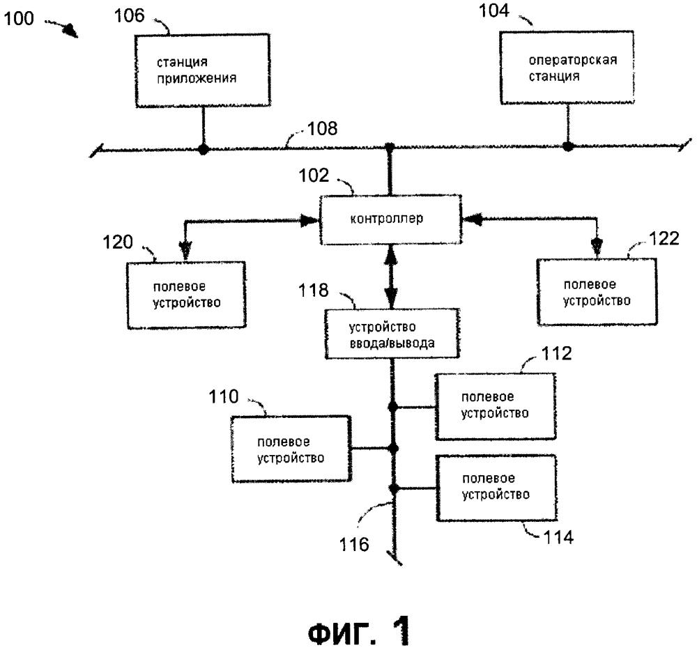 Способы и системы для предоставления обновленной информации об описании устройства переносного прибора