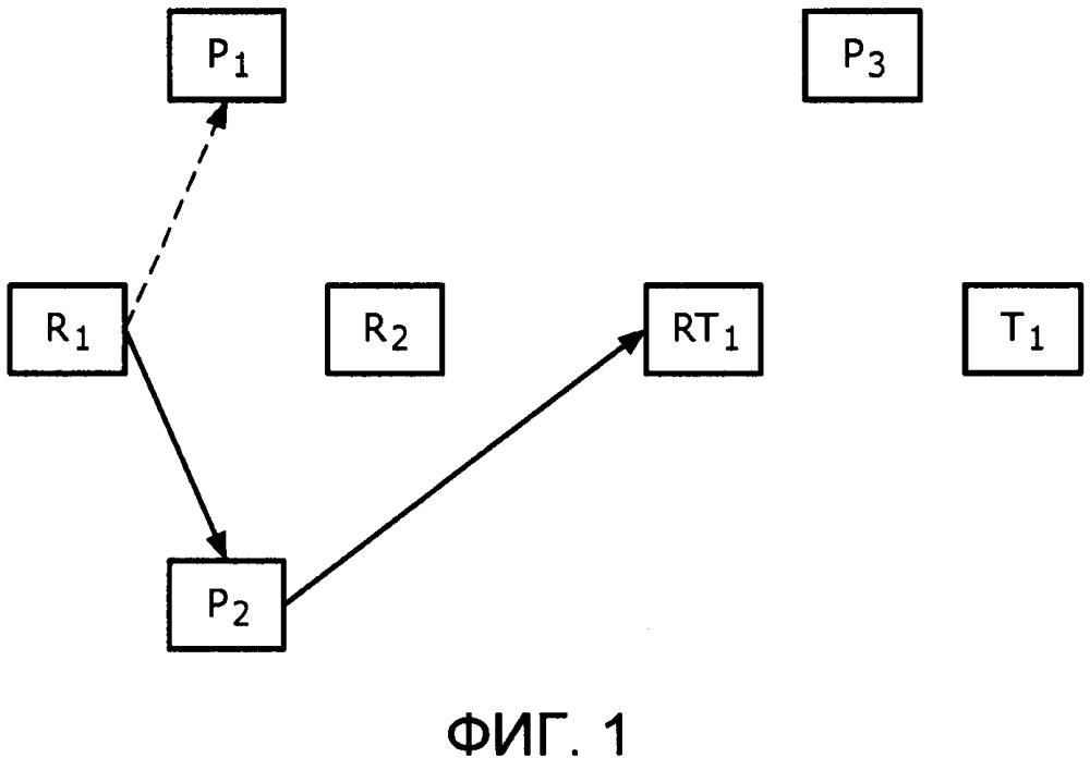 Способ управления таблицей посредников в беспроводной сети, использующей устройства-посредники