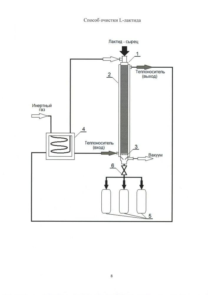 Способ очистки l-лактида