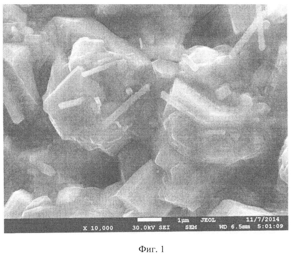 Способ изготовления композитного катодного материала