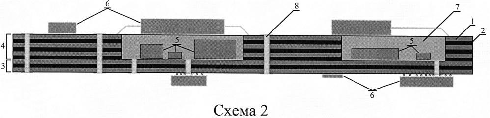 Печатная плата с внутренним монтажом элементов и способ ее изготовления