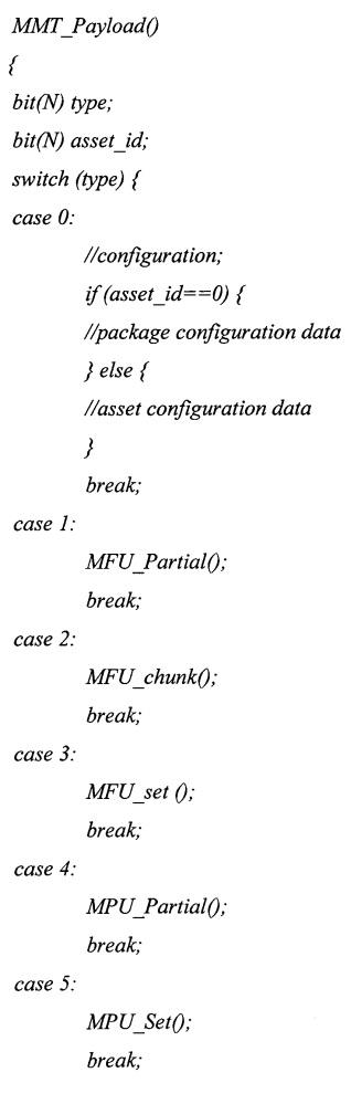 Способ и устройство для приемопередачи данных для системы передачи мультимедиа