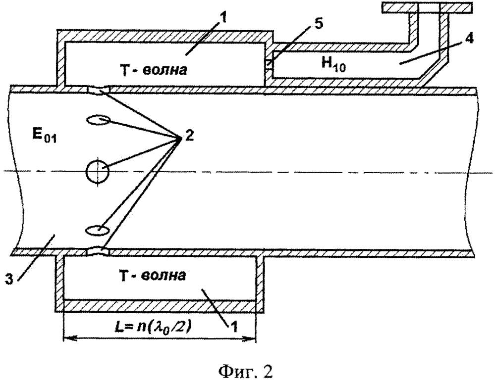 Устройство возбуждения волны е01 в круглом волноводе