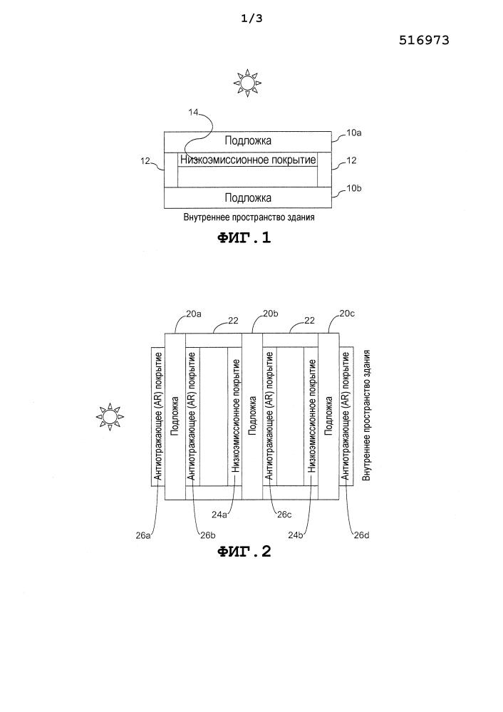 Изолирующие стеклопакеты с низкоэмиссионными и антиотражающими покрытиями