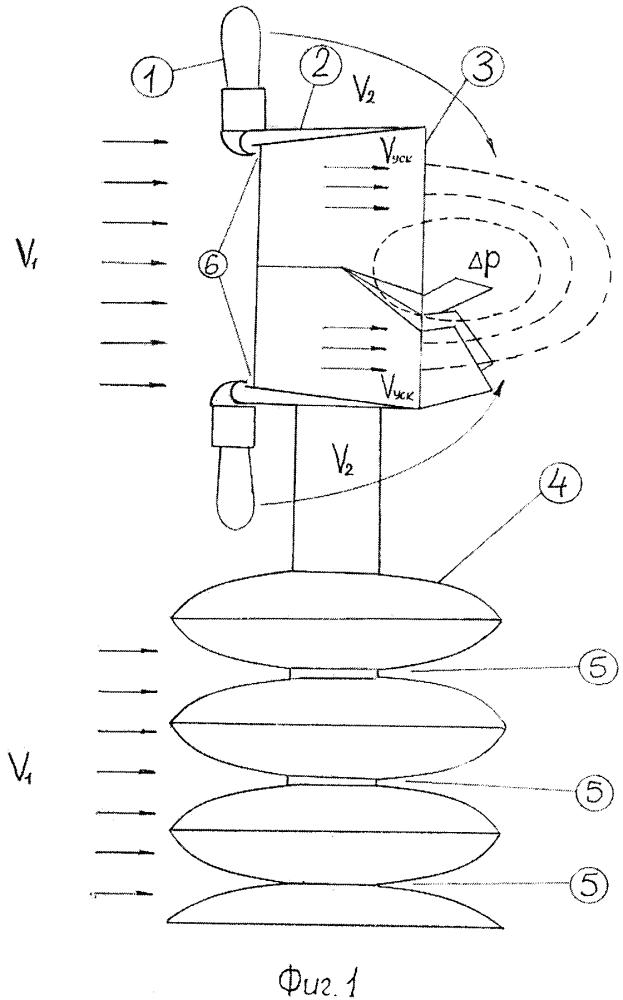 Ветроустановка с вихревыми аэродинамическими преобразователями воздушного потока