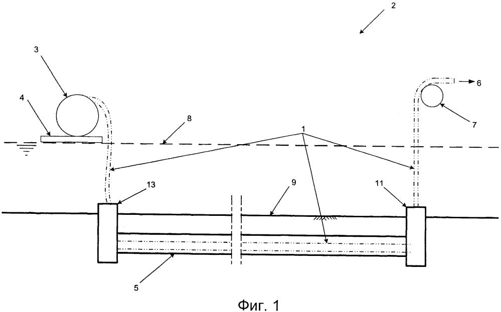 Система и способ для выполнения внутренней переоблицовки подводного трубопровода