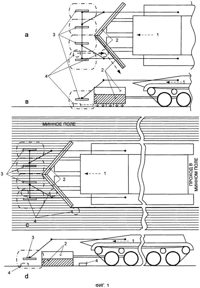 Способ траления мин и устройство для его осуществления