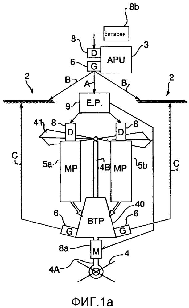 Способ и конфигурация подвода движущей и/или недвижущей энергии в конструкции вертолета посредством вспомогательного силового двигателя