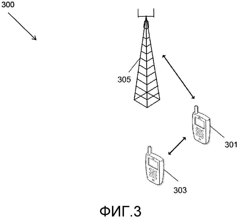 Способ связи и пользовательское оборудование в смешанной сотовой и d2d сети