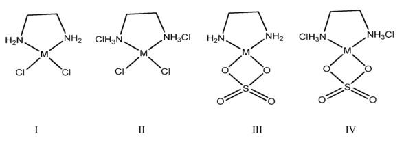 Применение этилендиаминовых комплексов металлов для доставки высокоабсорбируемых металлов при кормлении животных