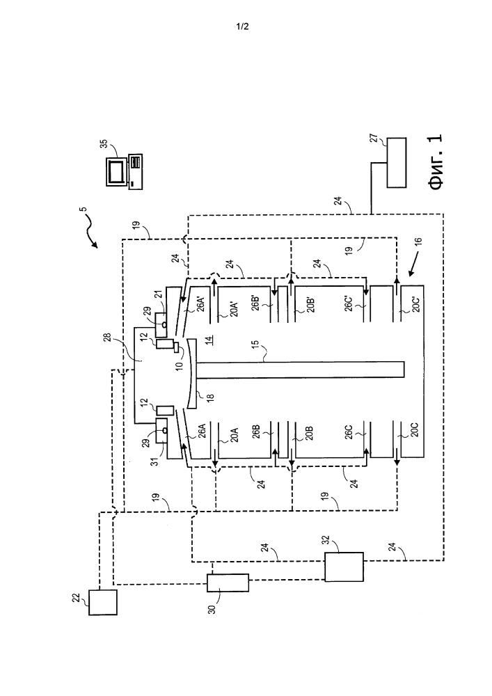 Способ и устройство для минимизации вероятности взрывов при литье с прямым охлаждением алюминиево-литиевых сплавов