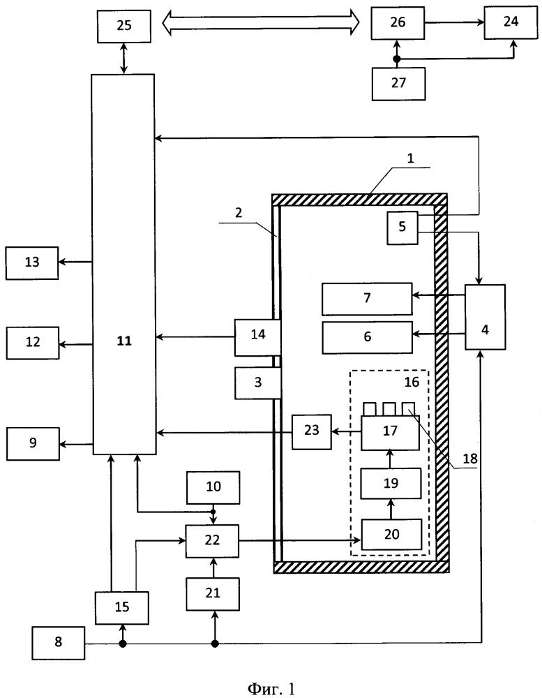 Автономное термостатируемое устройство для хранения концентрата тромбоцитов или тромбоцитосодержащих трансфузионных сред