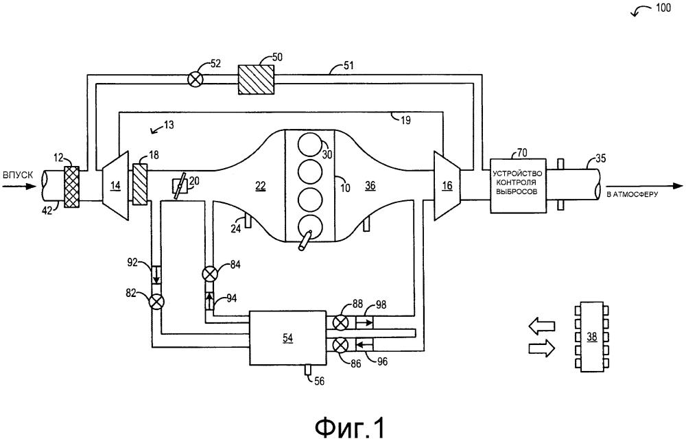 Способ для двигателя с турбонаддувом (варианты) и система двигателя