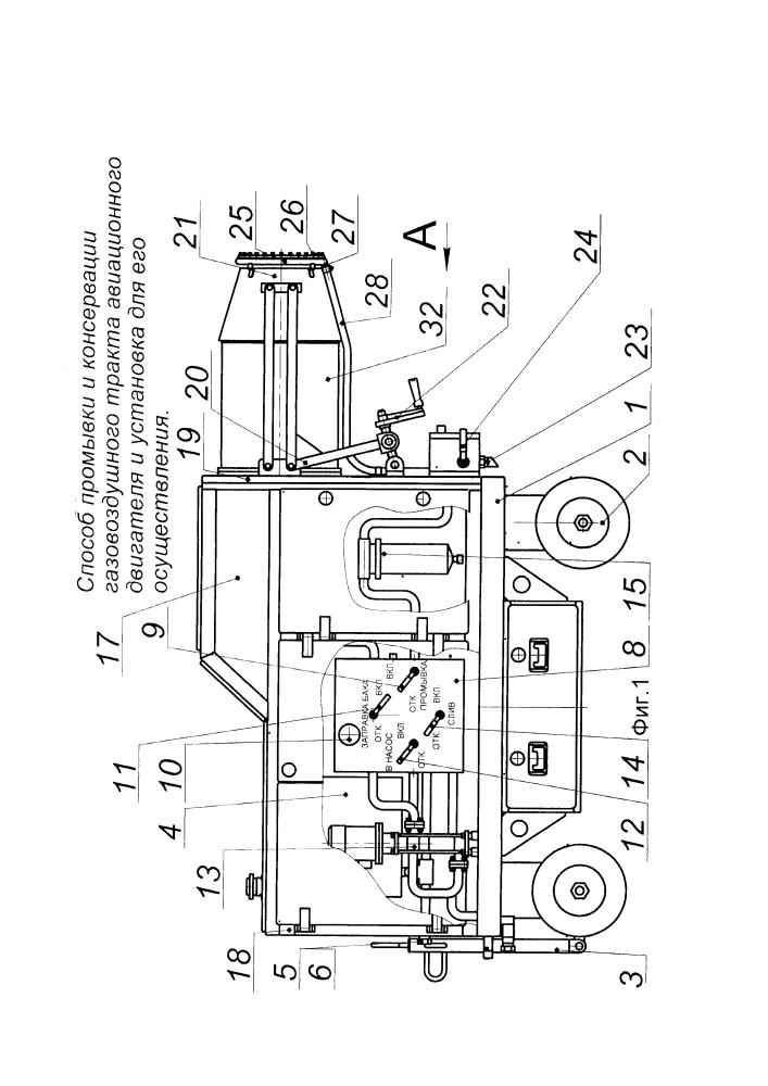 Способ промывки и консервации газовоздушного тракта авиационного двигателя и установка для его осуществления