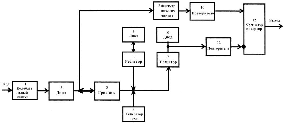 Высокочувствительный амплитудный детектор