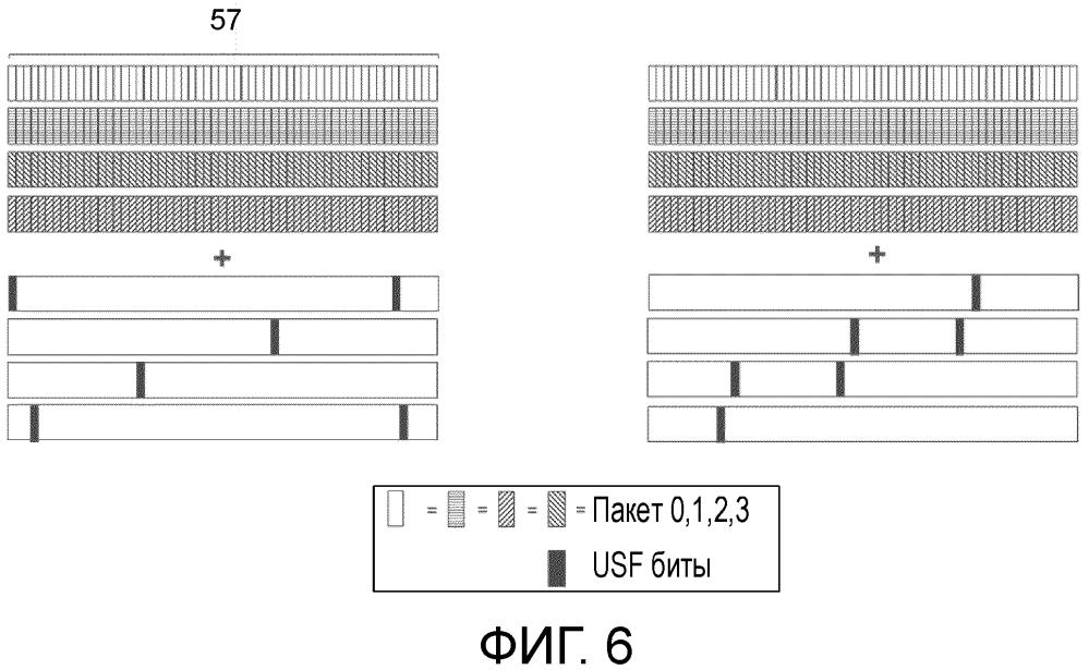Передающее устройство, приемное устройство, узел управления и относящиеся к ним способы для передачи блока в приемное устройство