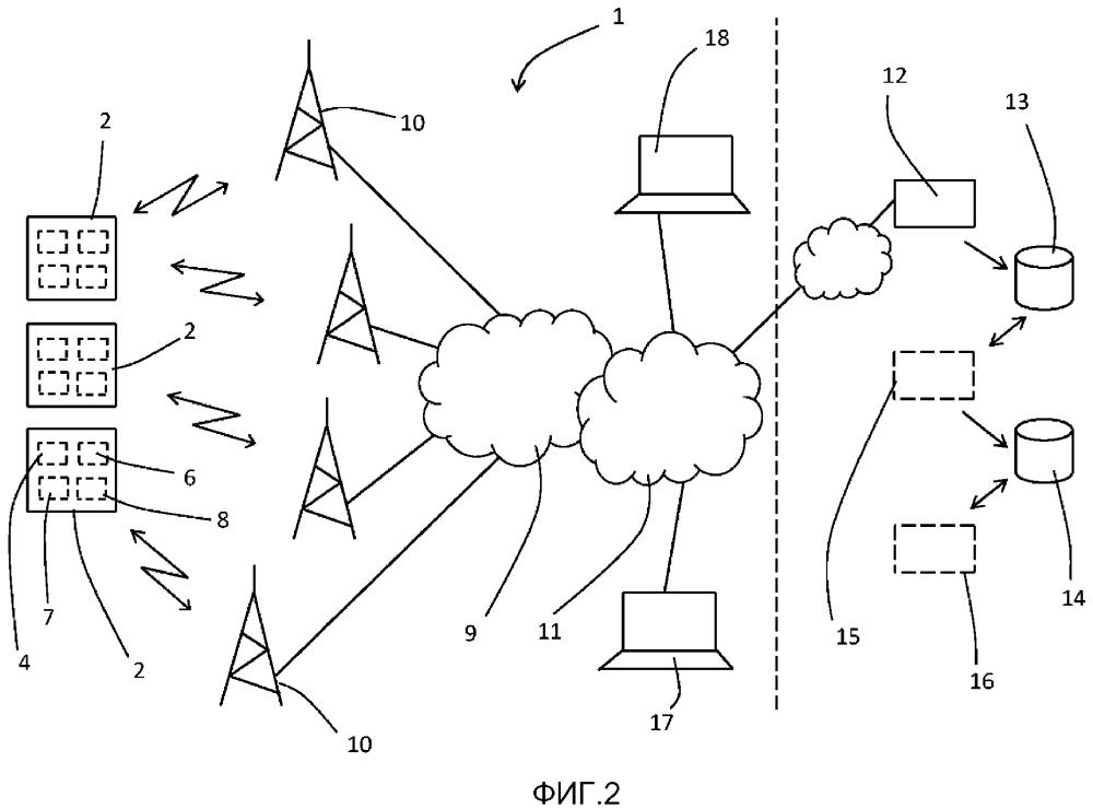 Способ и устройство для сбора и хранения данных, относящихся к состоянию впитывающего изделия