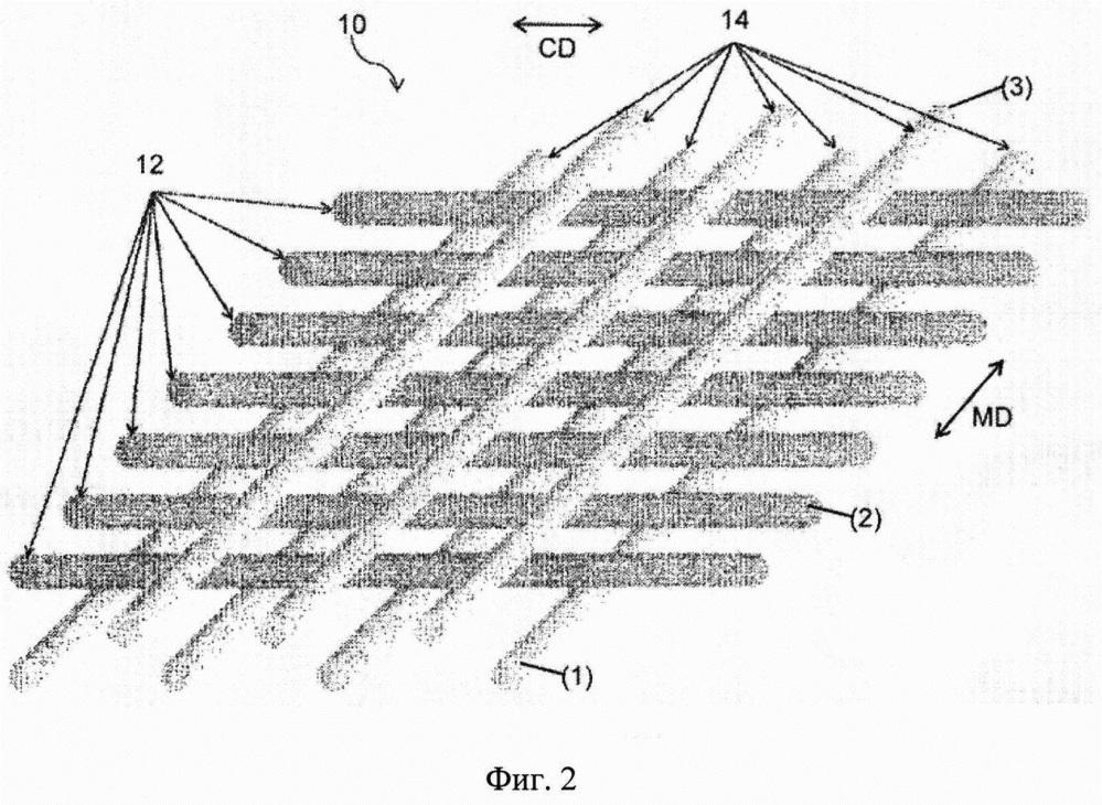 Промышленная ткань, содержащая эсктрудированную сетку, и способ ее получения