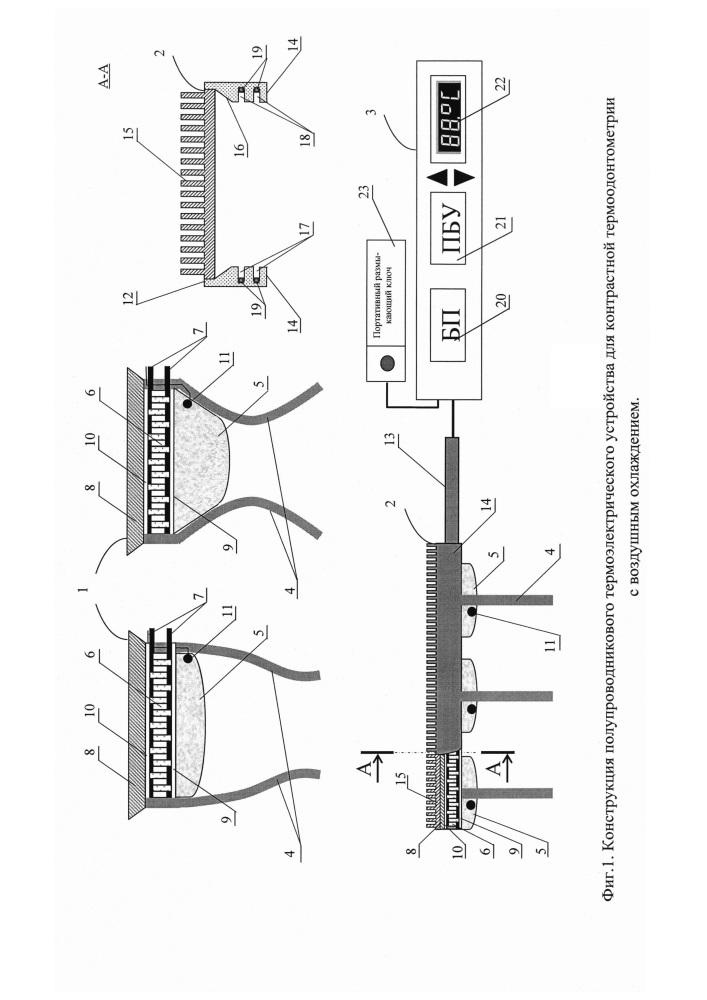 Термоэлектрическое полупроводниковое устройство для контрастной термоодонтометрии с воздушным охлаждением