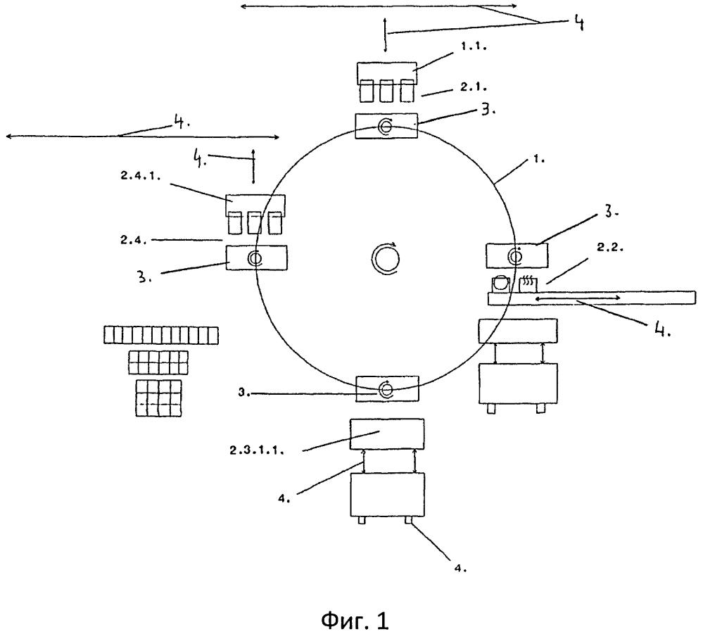 Система для обработки аккумуляторных пластин и их размещения в предоставленном корпусе аккумуляторов
