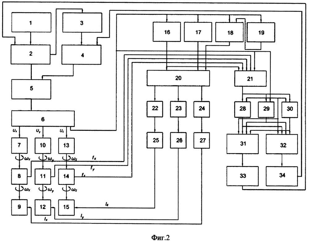 Конструкторско-технологический комплекс для разработки изделий и управляющих программ для изготовления деталей изделия на станках с чпу на основе 3d моделей
