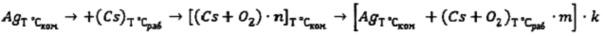 Способ изготовления серебряно-кислородно-цезиевого фотокатода