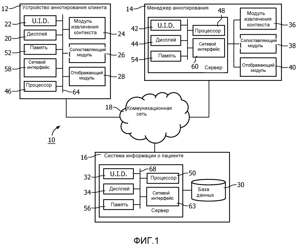 Автоматическое обнаружение и извлечение предшествующих аннотаций, релевантных для визуализирующего исследования, для эффективного просмотра и отчета