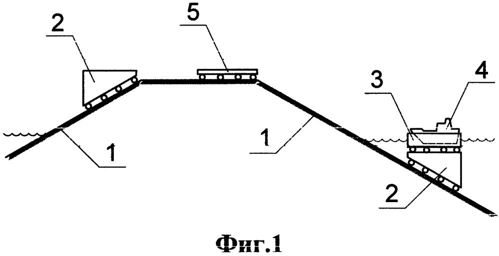 Транспортная судовозная система