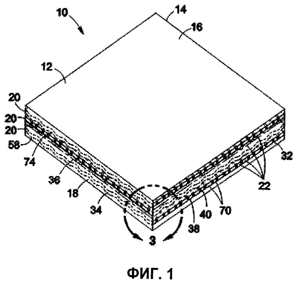 Композитные изделия, содержащие волокна с изменяющейся в продольном направлении конфигурацией