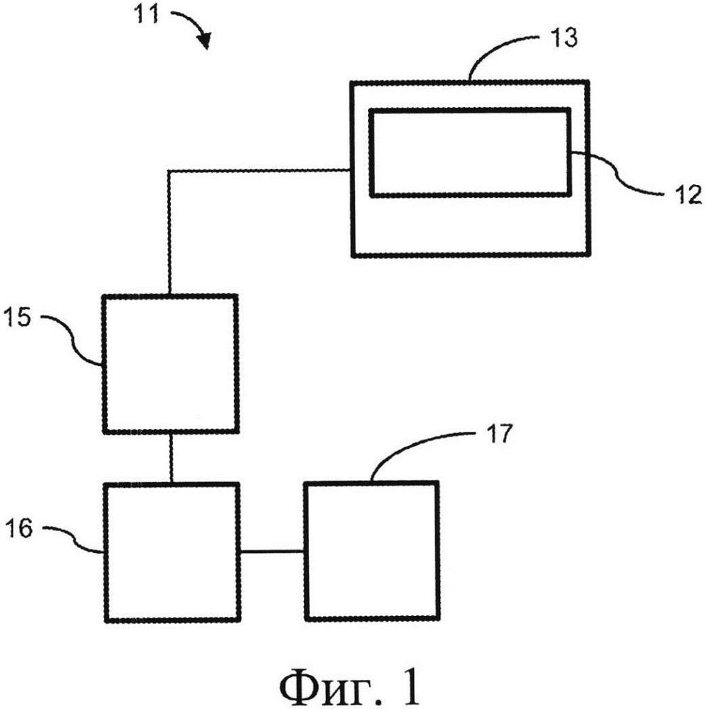 Система и способ измерения уровня поверхности раздела в многофазных флюидах