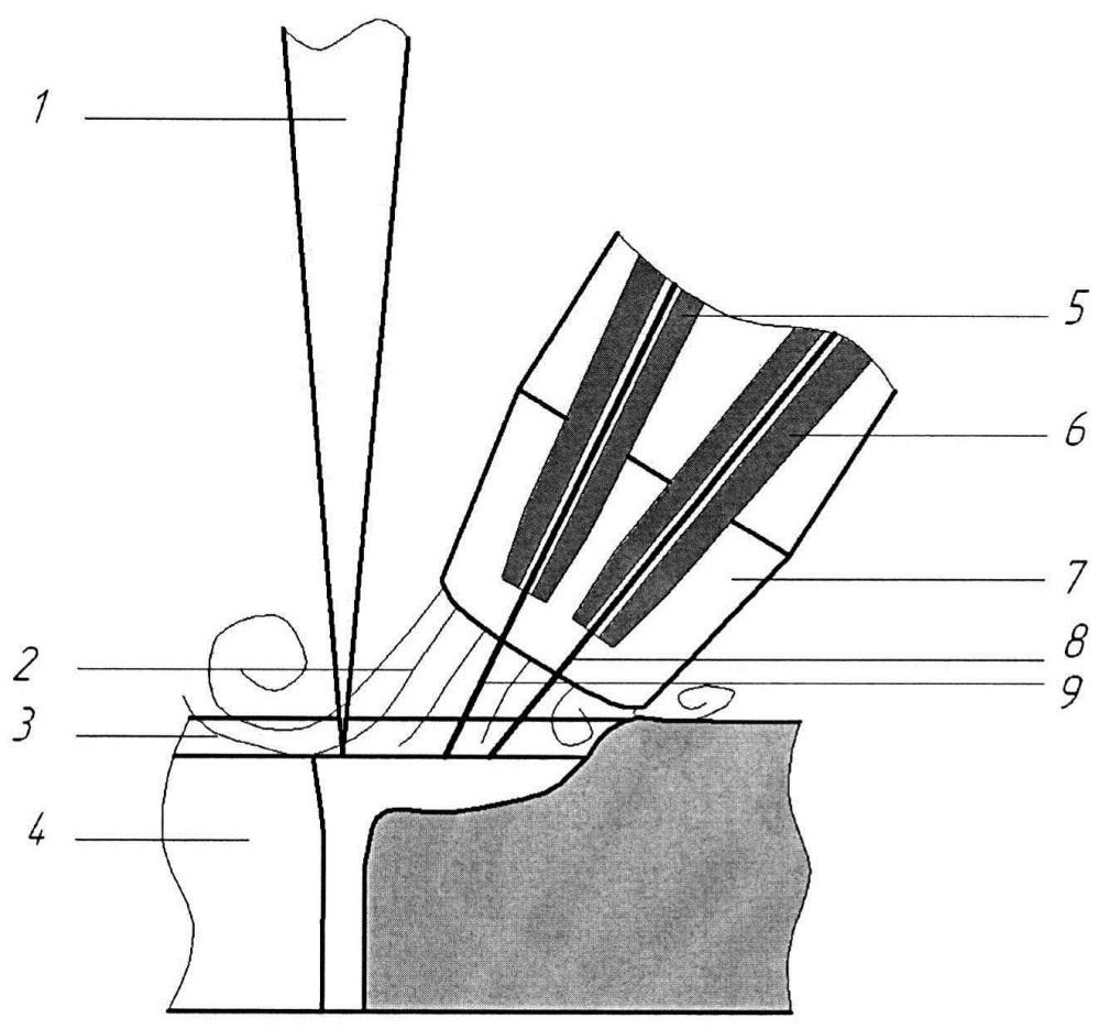 Способ гибридной лазерно-дуговой сварки