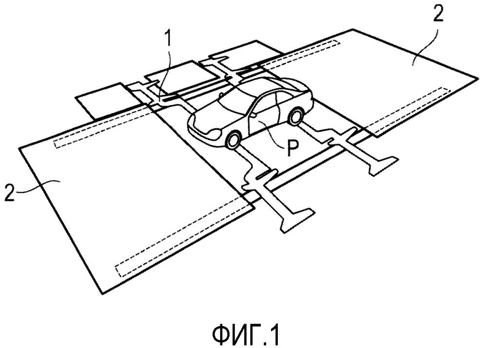 Покрытие для испытательного стенда для аэродинамических измерений транспортных средств