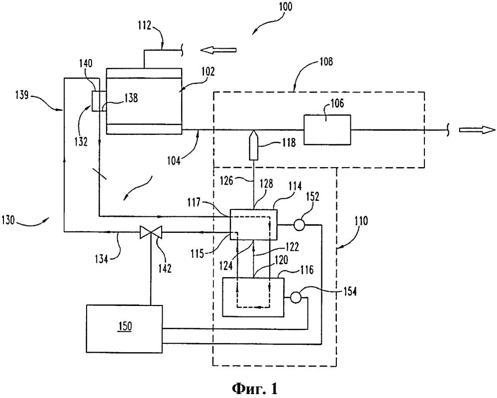 Система и способ нагрева систем впрыска мочевины (варианты).