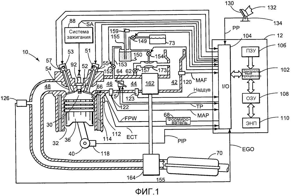 Способ продувки паров топлива (варианты )